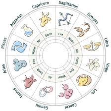 http://tbn3.google.com/images?q=tbn:9Hu7VEXE0tPZOM:http://www.ayamk.com/abrag/horoscope.jpg