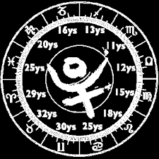 http://tbn3.google.com/images?q=tbn:buGjQak1riDLtM:http://www.horoscoper.net/images/transparent/Pluto-zodiac.GIF