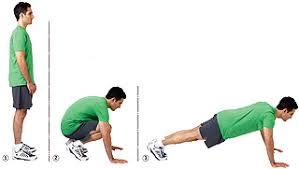 Sample Routine - 3 day No equipment Bodyweight: Intermediate 2006_04_17_body_work_4