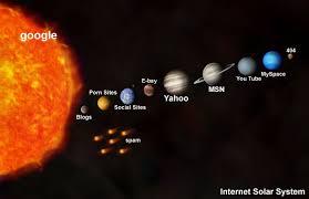___secret d'école... internet-solar-system