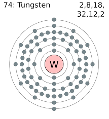 external image Electron_shell_074_tungsten.png